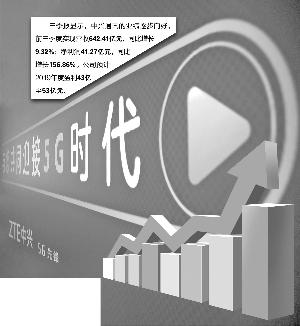 中兴通讯业绩持续向好 发力5G社
