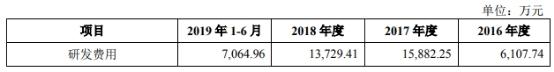 中原赌博_ST河化2018年亏损2.74亿元 再临退市风险警示