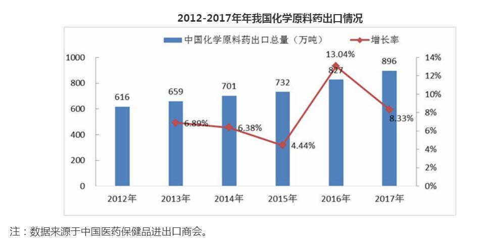 366.net亚洲必赢-央行发布2018绿色金融报告 将研究储备更多政策工具