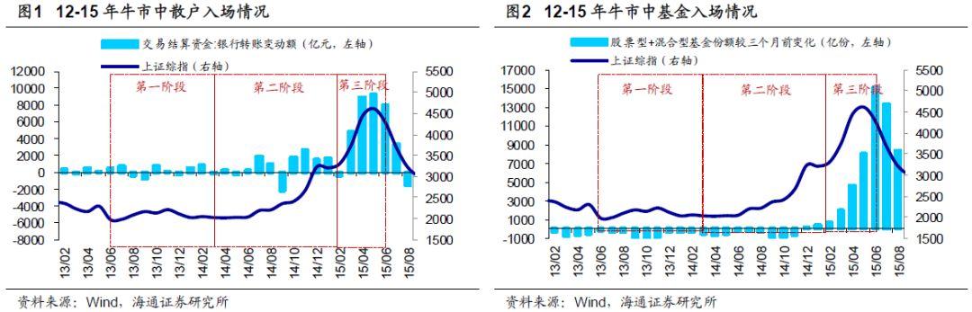 98tt彩票网代理·刘强东终于发话了:永远不会强制员工995或者996