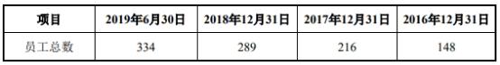 哪些证券开户送微信红包_八一飞行表演队参加巴铁国庆阅兵 巴方也用中国飞机