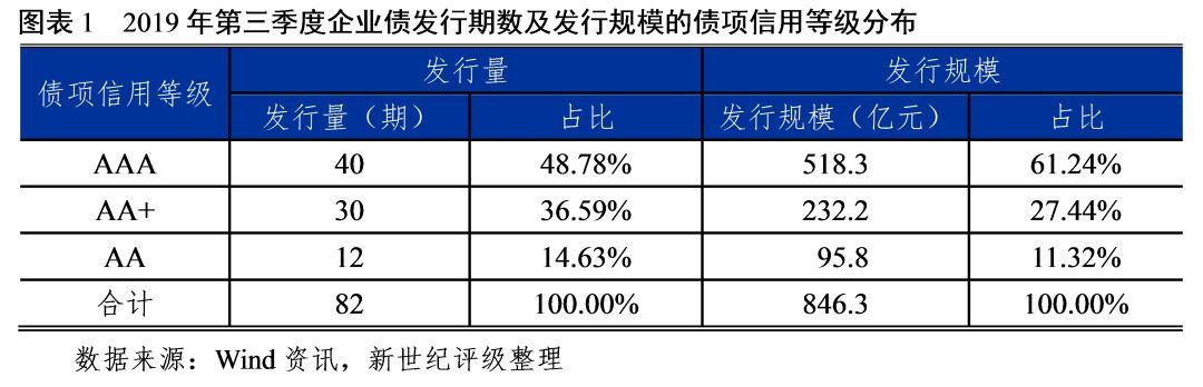 葡京娱乐手机版本,汪群斌:复星在福布斯排名416位 标准普尔确认BB评级