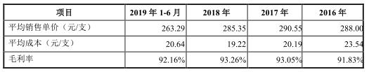 皇家娱乐下载app地址_收评:创业板暴涨近3% 云游戏、5G概念表现强势