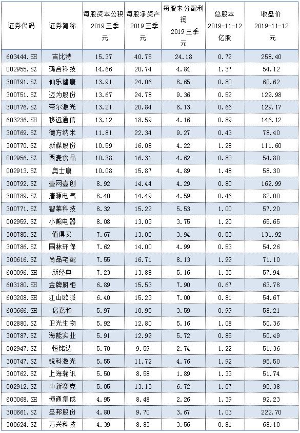 体育博彩国际|5折大甩卖信泰人寿公司股权 2万人围观无人敢捡便宜