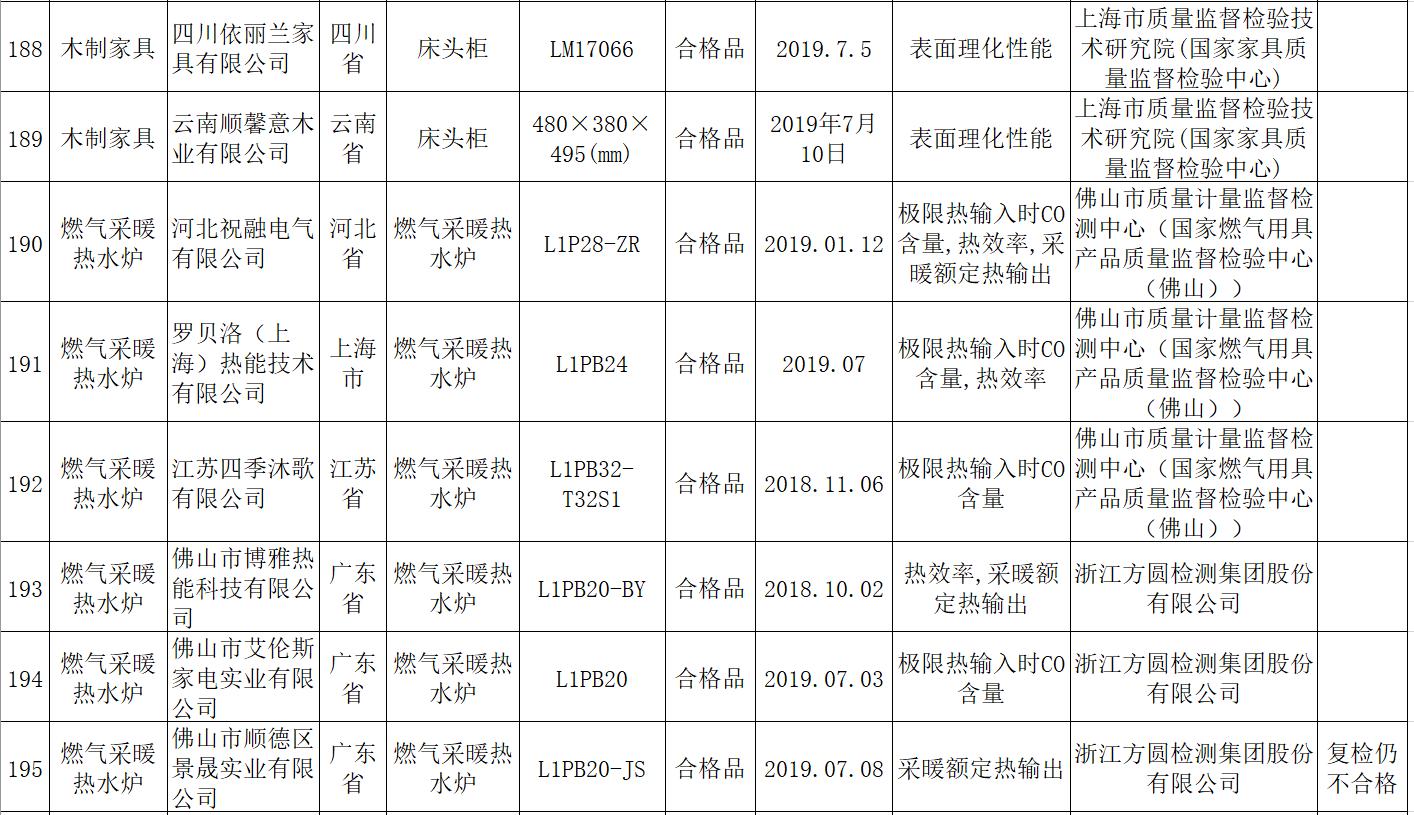 """365体育投注安卓主题 - """"中国机长""""微博粉丝数量,李现1960万排在第二,第一是她"""