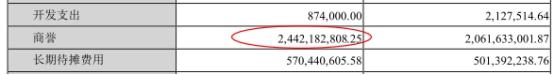 「网上游戏网址注册送钱」日7-Eleven母公司重组:关店超千家 裁员3000多人