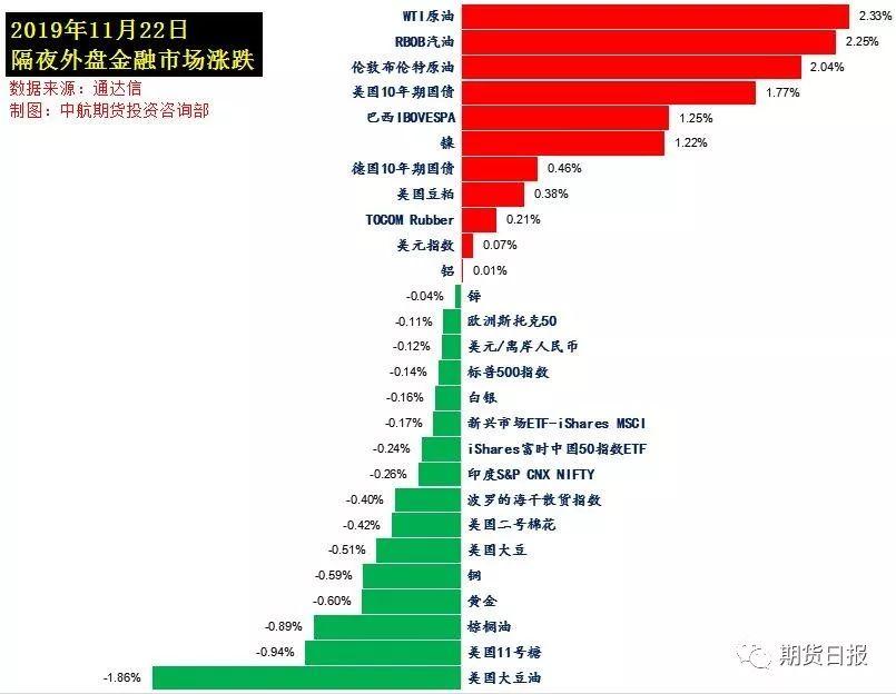 新年送彩金的老虎机游戏|长春GDP零增速:东北直面经济触底 打好转型升级战