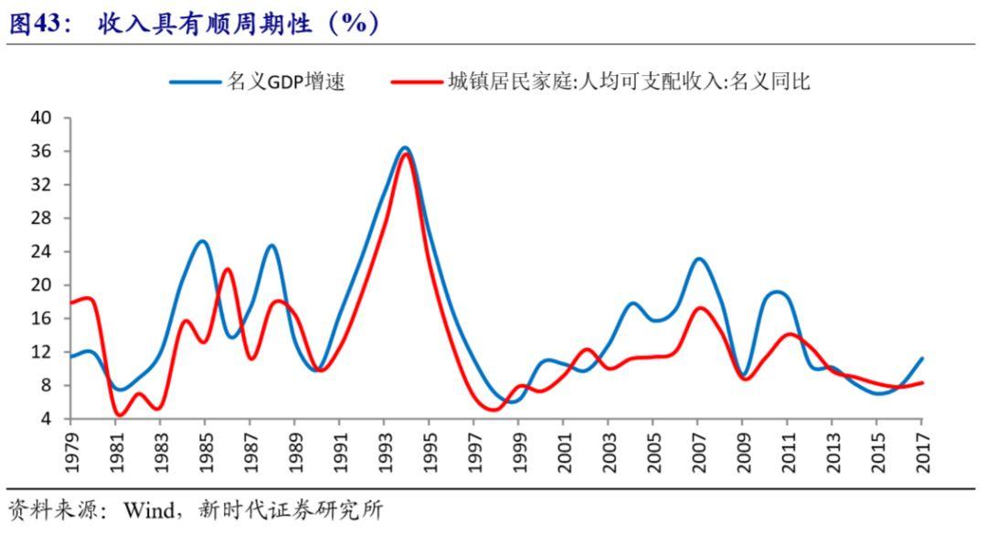 2019年经济萧条_备战经济萧条 2019年中国经济金融展望