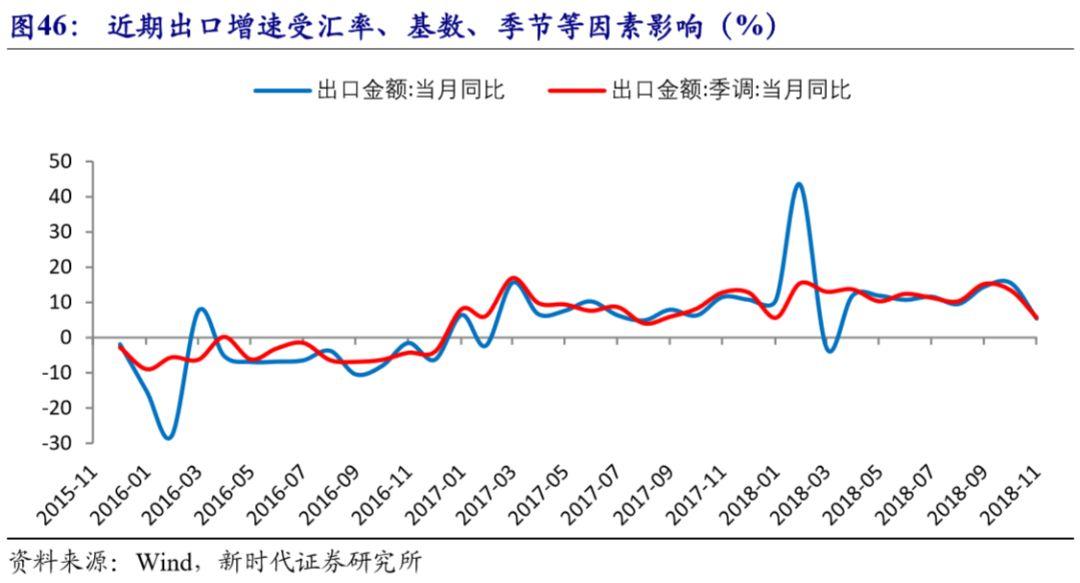 2019中国经济改革_黄奇帆分析2019中国经济,推进金融供给侧结构性改革