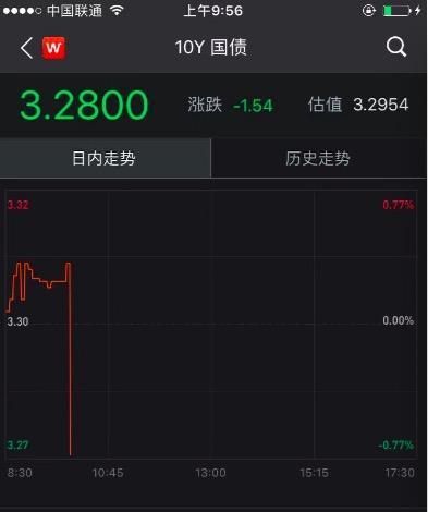 """凯时娱乐下载app地址·""""六稳""""措施逐步显效 广东一季度GDP增速6.6%超预期"""