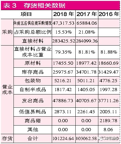 实亿彩票投注_三周成交量涨近100% 股票期权为何引投资者