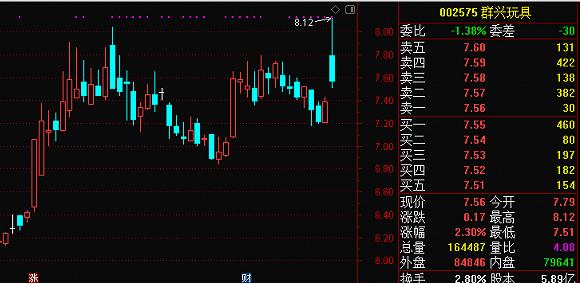 bbin平台贵宾会网址 维维股份:前三季度净利润9285万元 同比下降5%
