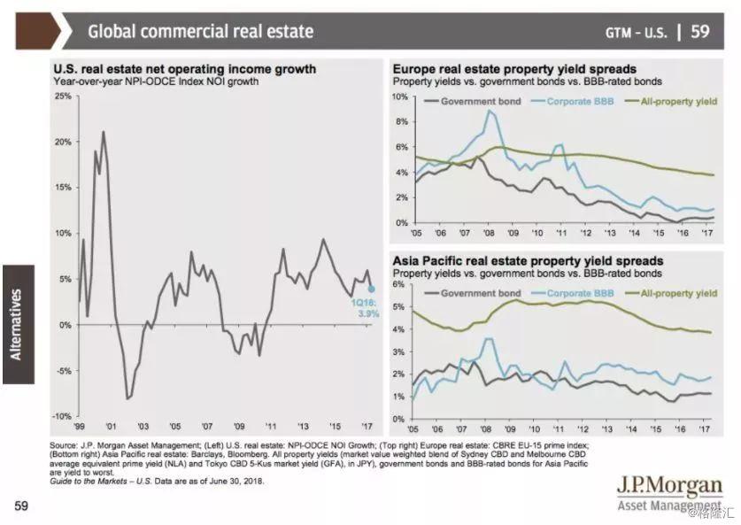 摩根大通:当前美国经济的真实状况是什么样的