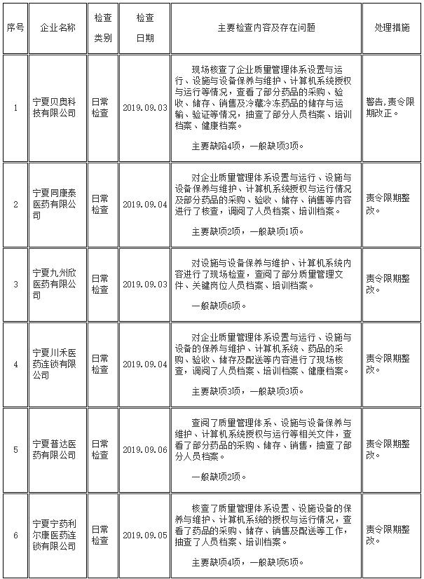 必发怎么交易|年底是买房良机or买房陷阱!广州哪些楼盘值得入手?