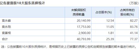 777亚虎娱乐客户端 - 三星自动驾驶专利申请数量居欧洲首位 英特尔第二