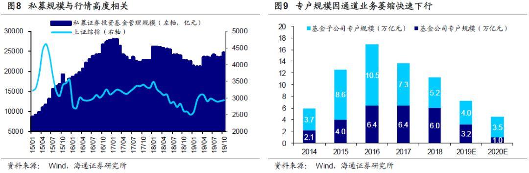 「凯发668k8手机客户端」经济日报:浙江为企业减负1303亿元