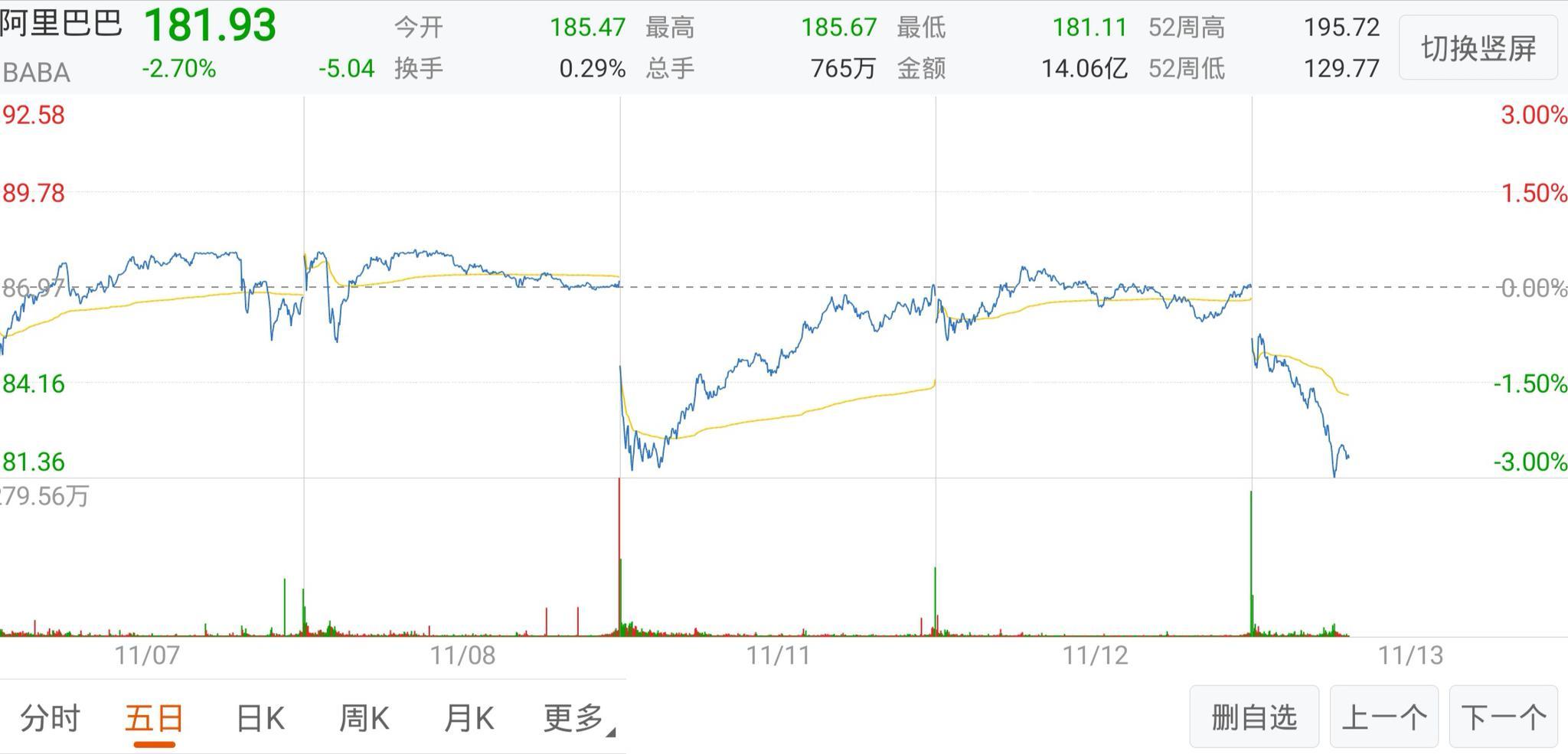 华亿平台登入 - 玉米涨价,又停了!