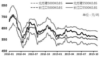 ag平台世博国际 - 5连板的牛股尾盘突然跳水跌停 资金蜂拥而出这些股