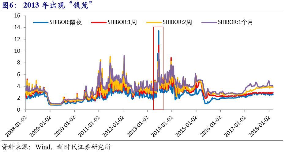2019年中国的经济水平_2019中国经济迎来开门红:外贸超预期 通胀水平温和可控-经济频道