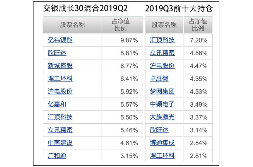 亚太优惠_银保监会发布险资运用监管函 中华联合等6家公司上榜