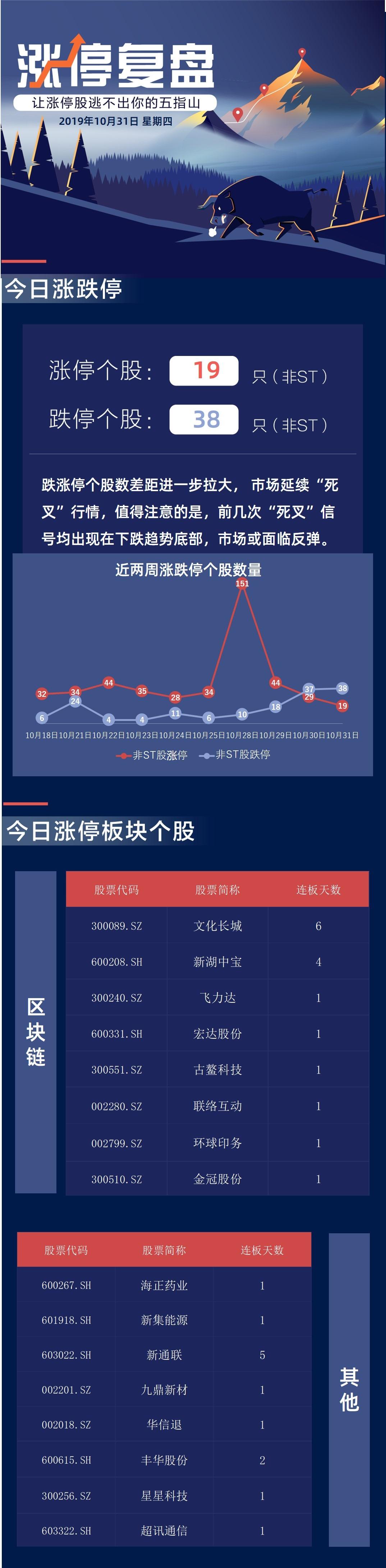 「投注遗漏彩票」广东已建成5G基站21473座,居全国第一