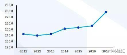 天龙娱乐场官方登陆地址 首航节能将花不超9.2亿元回购公司股份 用于股权激励