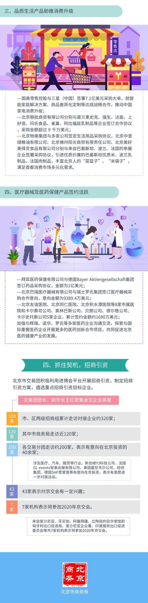 凤凰平台开户服务,哈药股份回应多个产品抽检不合格