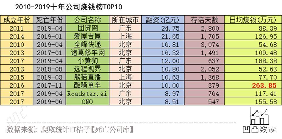 存1元送39元彩金|中国消费品市场运行总体平稳 全年消费走势如何