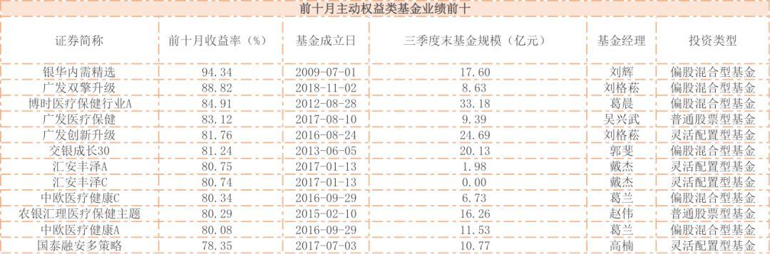 菲彩国际娱乐手机版 农业农村部:前7个月农业农村经济运行平稳向好