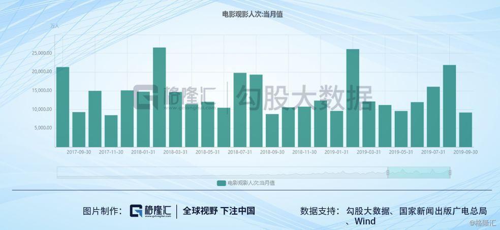 「彩赢博彩现金网」上海中职小将在世界技能大赛屡获金牌,对标产业升级,中职人才培养的秘密何在?