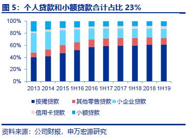 大西洋城官网开户 - 洪涛:IPO市场不是速度减缓了 而是通货率减少了