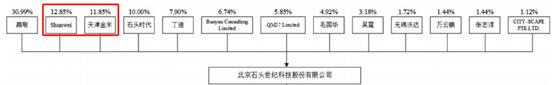 「国际娱乐中心图片」长江电力再度举牌上市公司 取得桂冠电力5.93%股权