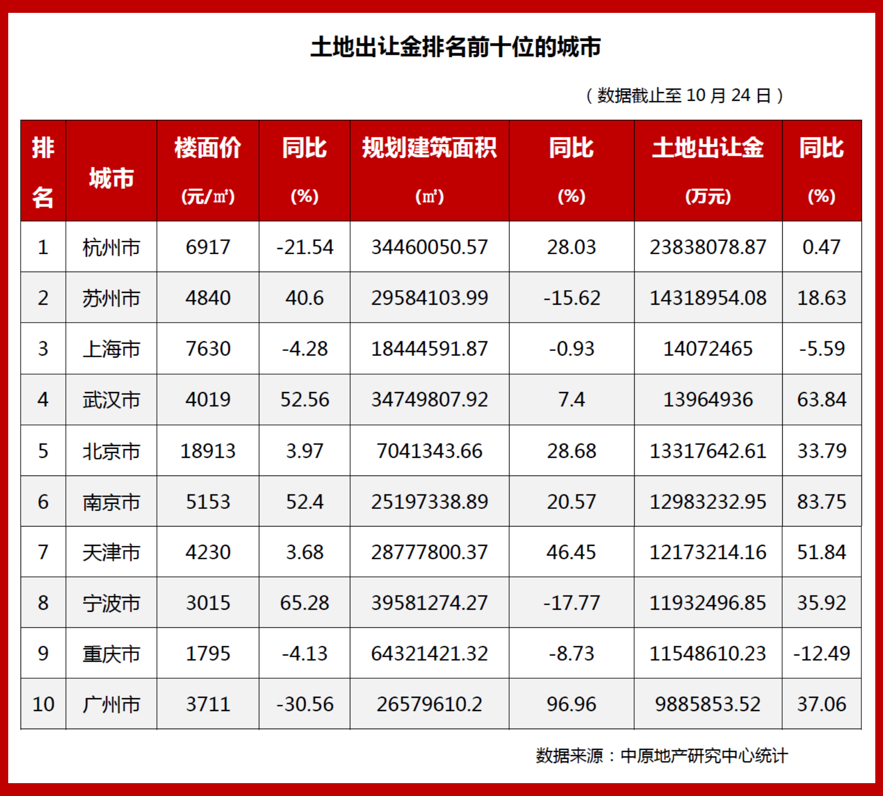 亚洲城老虎机评论|君康人寿将布局5-10家康养社区 北京上海投资70多亿
