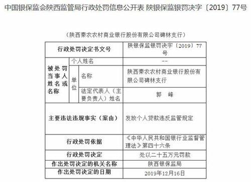 陕西秦农农商行违法发放个人贷款