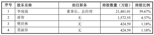 投注比例什么意思,上海区级融媒体中心实现全覆盖,16个区融媒体客户端入驻人民号、上观号