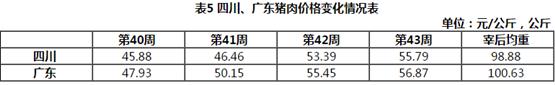 甄嬛传letv 铝电解电容市场火热要涨价?原厂这样回应