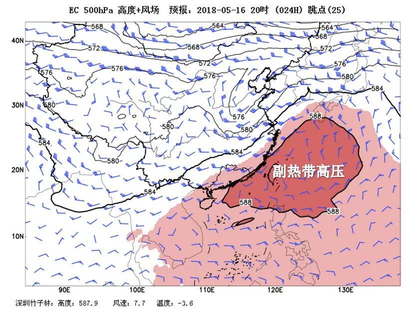 深圳未来一周最高气温都是30℃+,今年有5到7个台风或严重影响广东图片