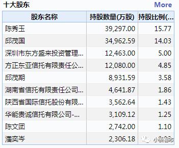 天广中茂面对12亿回售压力 债务危机一触即发