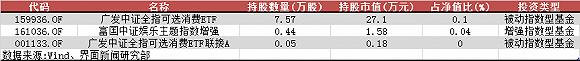 博天堂918会员登录·比亚迪e3还是荣威Ei5谁更值得买?