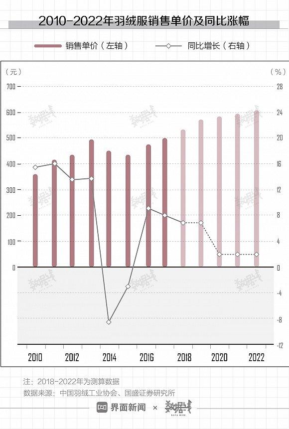 盈利娱乐场现金网_国家统计局:猪肉供求关系将逐步缓解,价格会回归到正常区间