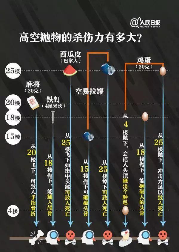牌九娱乐场vip_小区取暖费超过定价近三倍续:物价局介入调查