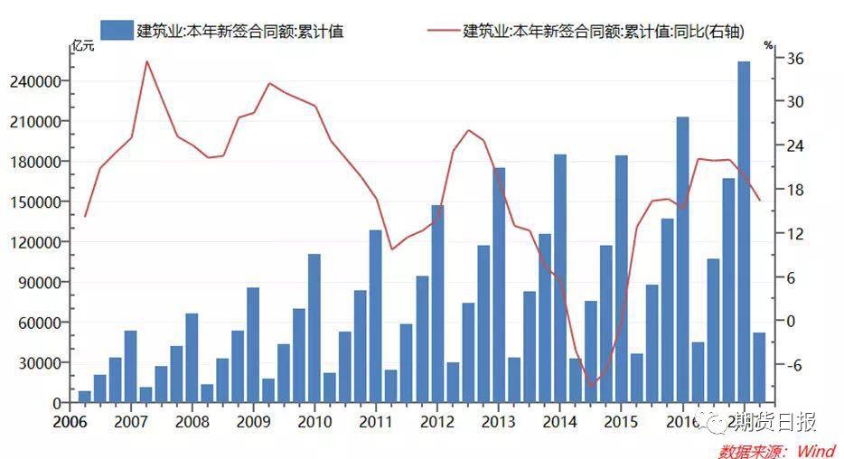 贸易摩擦对钢价的影响有多大?
