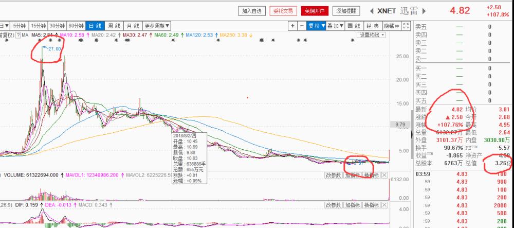 http://www.reviewcode.cn/chanpinsheji/86430.html