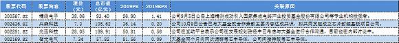 柬埔寨在线中文网,郝伟真狠!国奥万州集训主抓技术动作 疯狂苦练裤子都湿透了