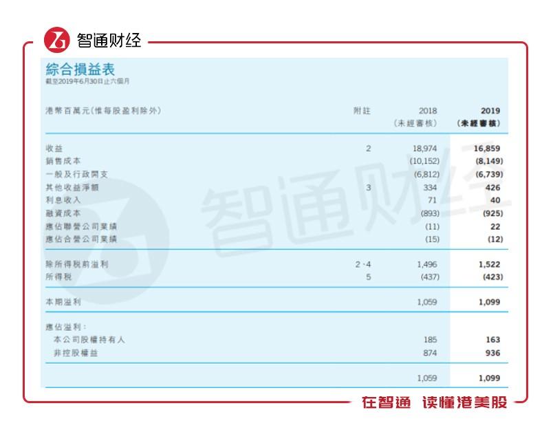ju111net九州体育_兴证策略:三季度信托投资股票和基金环比下降9.8%