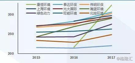 公益彩票网平台,沈阳市政府副秘书长高航接受纪律审查和监察调查