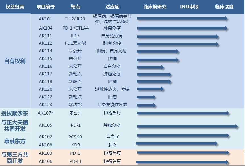 白金国际官网app-扬州三大楼盘备案价曝光,最低均价16700元/㎡,纯新盘很快