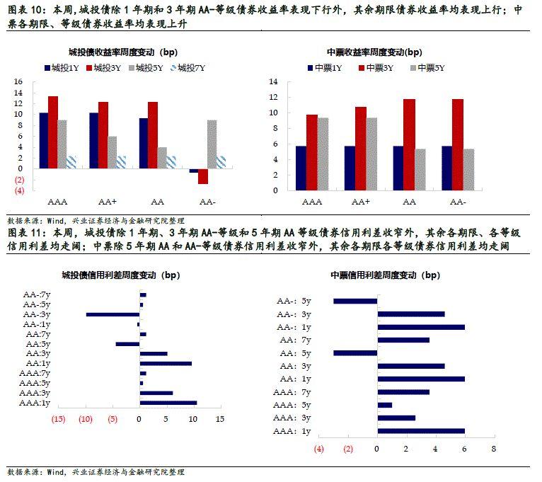 「大富翁i8投注i8.cc」湖南省国资监管将从管企业为主向管资本为主转变