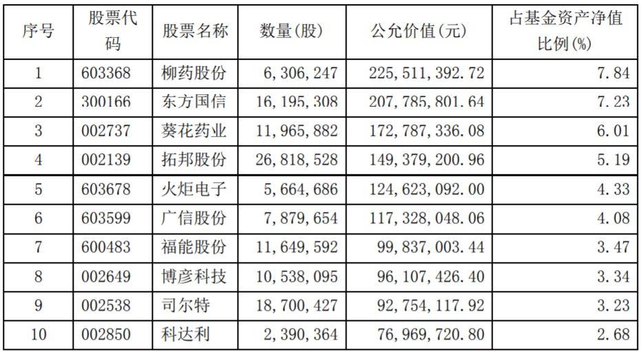 """在线测试网速·港理大饭堂传出恶臭 仍留校内的""""顽固派""""仅50人"""