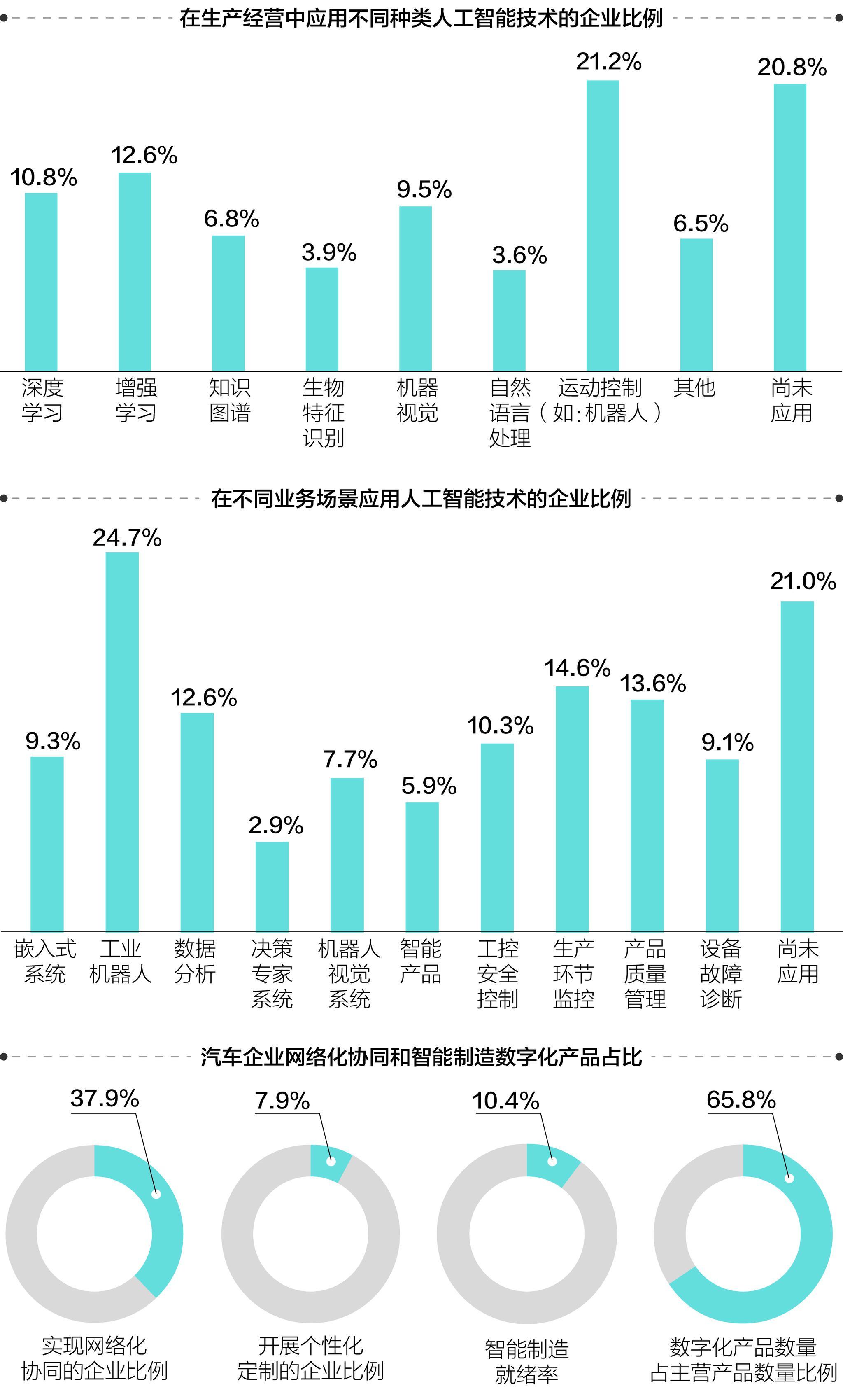 manbet万博亚洲冲了钱,【盈喜】三一国际料中期净利润大幅增长